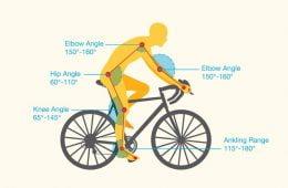 Bikefit maatwerk