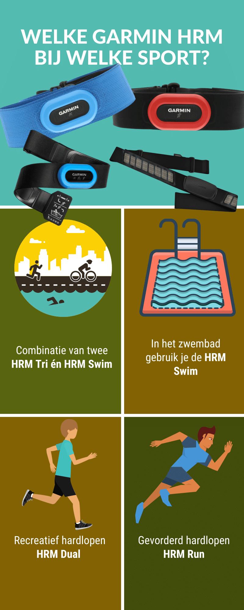 Welke-Garmin-HRM-kopen